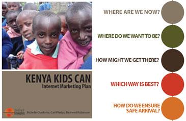 Kenya Kid Can Business Plan